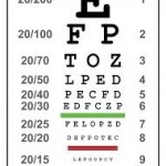 All Possible Eyes Chart for Medical – SI 2015